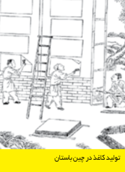 8 اختراع چین باستان که دنیا را تغییر داد